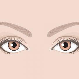 Hình dáng đôi mắt nói lên điều gì về bạn?
