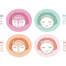 Cách phân biệt các loại da và nhận biết 5 loại da thường gặp